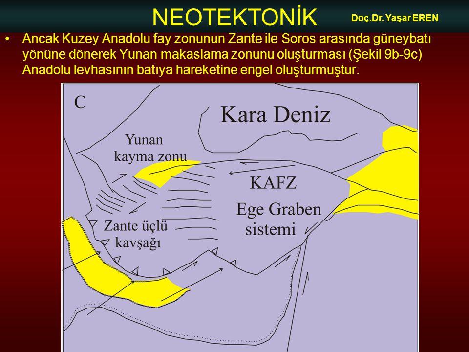 NEOTEKTONİK Doç.Dr. Yaşar EREN Ancak Kuzey Anadolu fay zonunun Zante ile Soros arasında güneybatı yönüne dönerek Yunan makaslama zonunu oluşturması (Ş