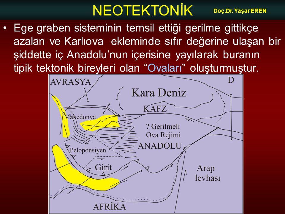 NEOTEKTONİK Doç.Dr.Yaşar EREN Bunlar en geniş anlamda Türkiye'nin Neotektonik bölgeleridir.