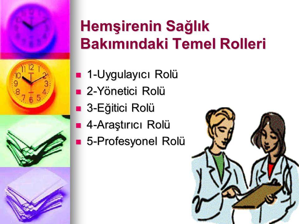 Hemşirenin Sağlık Bakımındaki Temel Rolleri 1-Uygulayıcı Rolü 1-Uygulayıcı Rolü 2-Yönetici Rolü 2-Yönetici Rolü 3-Eğitici Rolü 3-Eğitici Rolü 4-Araştı