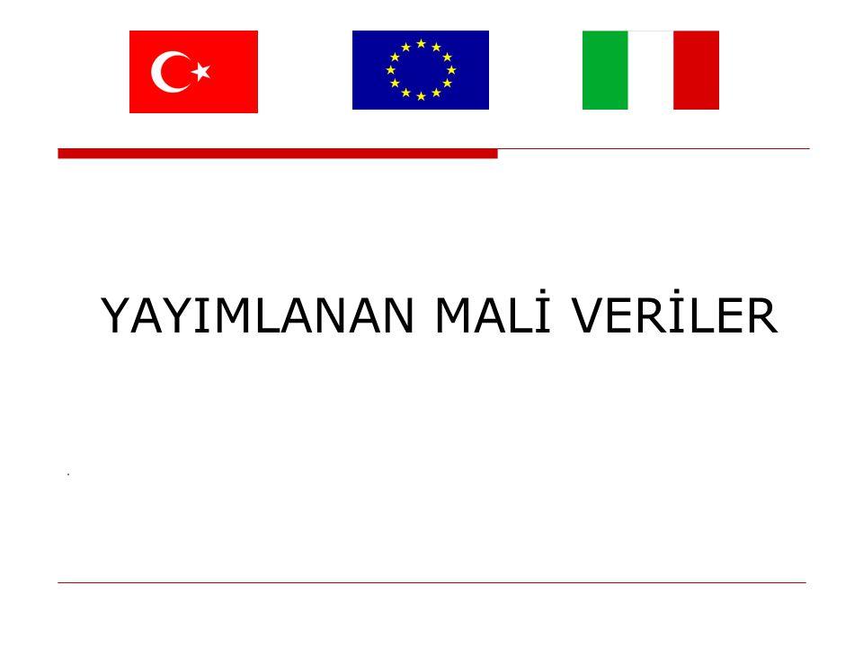 SUNUM PLANI  Mali Tablolar  Bütçe Mali İstatistikler Şubesinin Hazırladığı Mali Tablolar Genel Yönetimin bütçe verileri  Genel Yönetim Mali İstatistikler Şubesinin Hazırladığı Mali Tablolar Genel Yönetimin mali verileri Uluslararası mali kuruluşlar ile Türkiye arasındaki ilişkiler kapsamında hazırlanan mali veriler