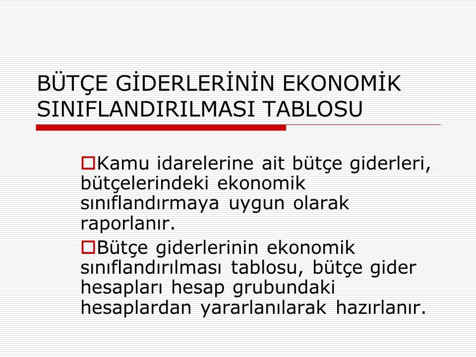 BÜTÇE GİDERLERİNİN EKONOMİK SINIFLANDIRILMASI TABLOSU  Kamu idarelerine ait bütçe giderleri, bütçelerindeki ekonomik sınıflandırmaya uygun olarak rap