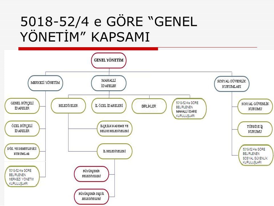 """5018-52/4 e GÖRE """"GENEL YÖNETİM"""" KAPSAMI"""
