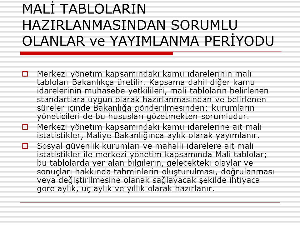GENEL YÖNETİM MALİ İSTATİSTİKLER ŞUBESİ TARAFINDAN HAZIRLANAN MALİ TABLOLAR (3)  Uluslararası mali kuruluşlar ile Türkiye arasındaki ilişkiler kapsamında hazırlanan mali veriler ; GFSM 2001 ;  Tahakkuk bazlı elde edilen gelir-gider ve varlık- yükümlülük bilgileri GFSM 2001 e uygun olarak IMF ye gönderilmektedir.