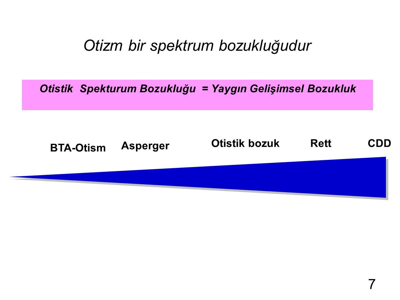 7 Otizm bir spektrum bozukluğudur Otistik bozuk Rett CDD BTA-Otism Otistik Spekturum Bozukluğu = Yaygın Gelişimsel Bozukluk Asperger