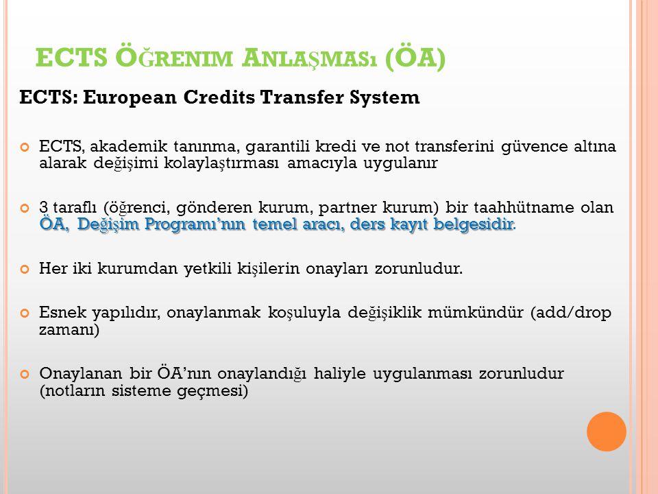 ECTS Ö Ğ RENIM A NLA Ş MASı (ÖA) ECTS: European Credits Transfer System ECTS, akademik tanınma, garantili kredi ve not transferini güvence altına alarak de ğ i ş imi kolayla ş tırması amacıyla uygulanır ÖA, De ğ i ş im Programı'nın temel aracı, ders kayıt belgesidir 3 taraflı (ö ğ renci, gönderen kurum, partner kurum) bir taahhütname olan ÖA, De ğ i ş im Programı'nın temel aracı, ders kayıt belgesidir.