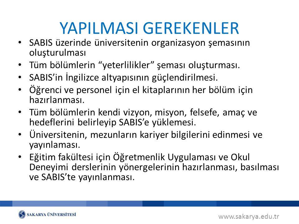 www.sakarya.edu.tr YAPILMASI GEREKENLER SABIS üzerinde üniversitenin organizasyon şemasının oluşturulması Tüm bölümlerin yeterlilikler şeması oluşturması.
