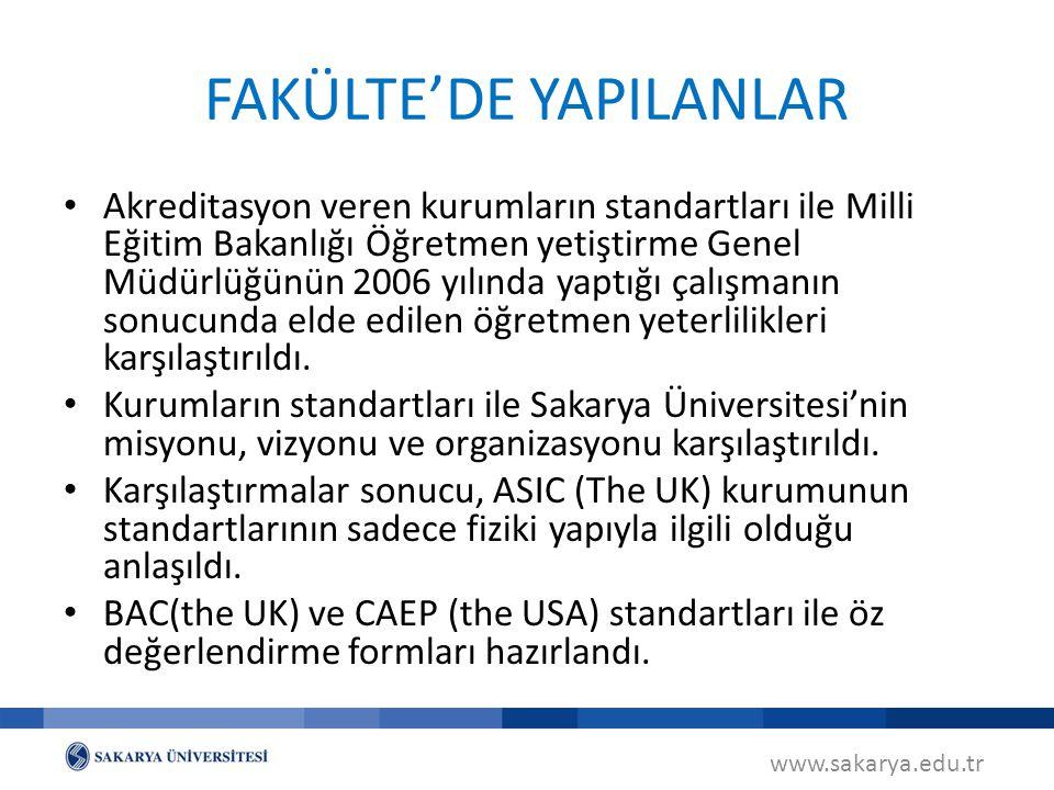 www.sakarya.edu.tr FAKÜLTE'DE YAPILANLAR Akreditasyon veren kurumların standartları ile Milli Eğitim Bakanlığı Öğretmen yetiştirme Genel Müdürlüğünün 2006 yılında yaptığı çalışmanın sonucunda elde edilen öğretmen yeterlilikleri karşılaştırıldı.