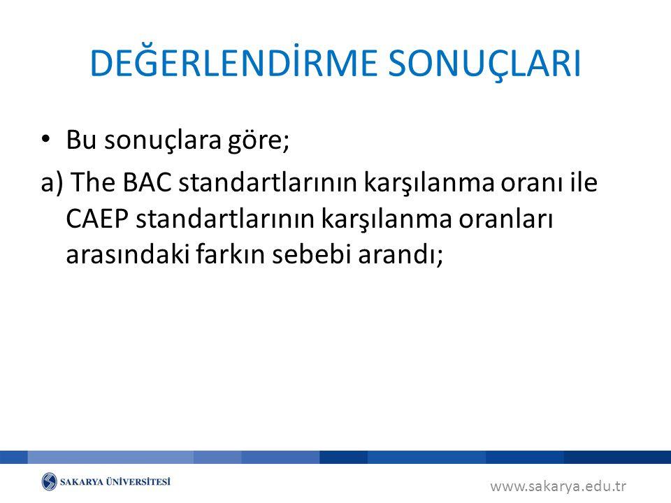 www.sakarya.edu.tr DEĞERLENDİRME SONUÇLARI Bu sonuçlara göre; a) The BAC standartlarının karşılanma oranı ile CAEP standartlarının karşılanma oranları arasındaki farkın sebebi arandı;