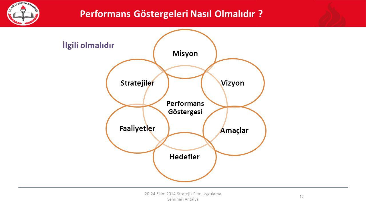 İlgili olmalıdır 20-24 Ekim 2014 Stratejik Plan Uygulama Semineri Antalya 12 Performans Göstergeleri Nasıl Olmalıdır ? Performans Göstergesi MisyonViz