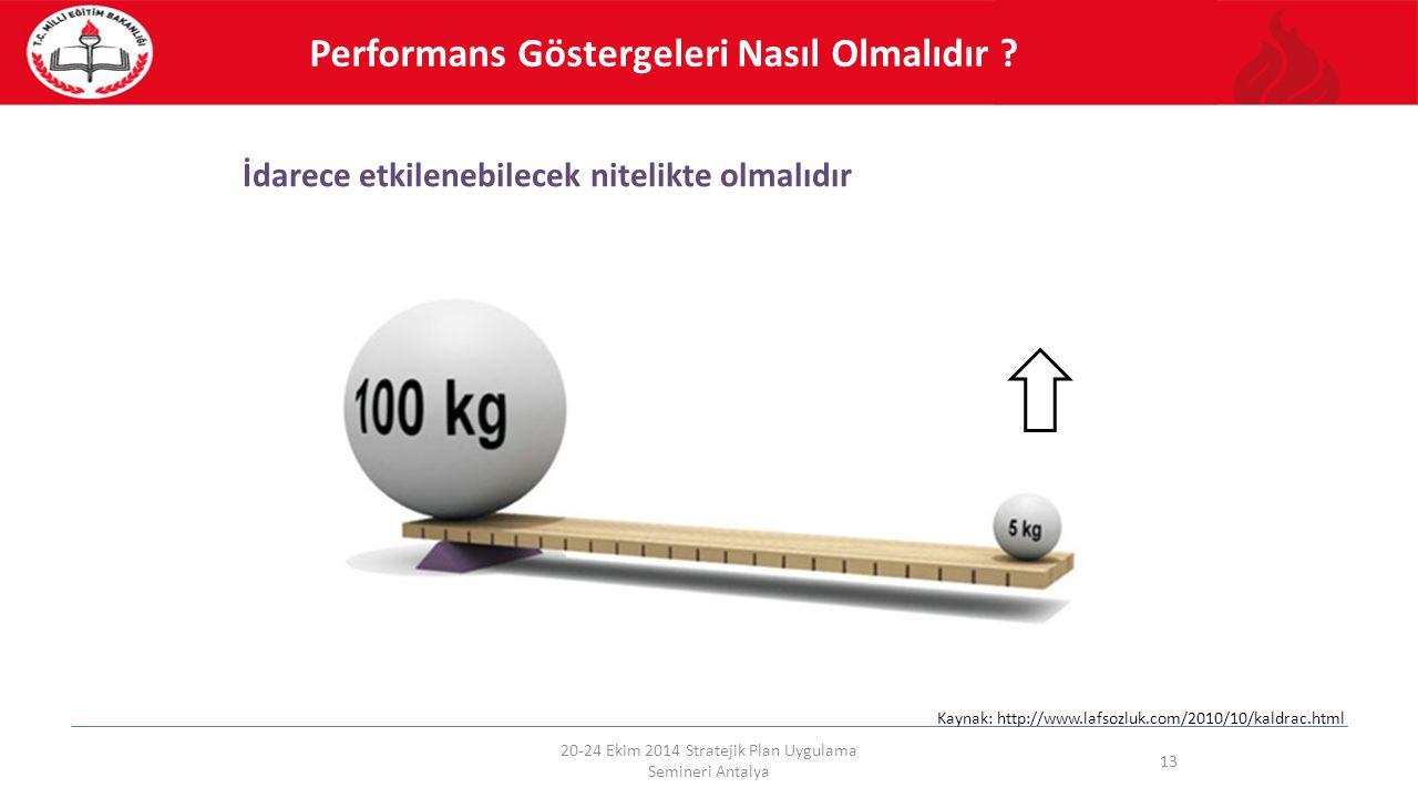 İdarece etkilenebilecek nitelikte olmalıdır 20-24 Ekim 2014 Stratejik Plan Uygulama Semineri Antalya 13 Performans Göstergeleri Nasıl Olmalıdır ? Kayn