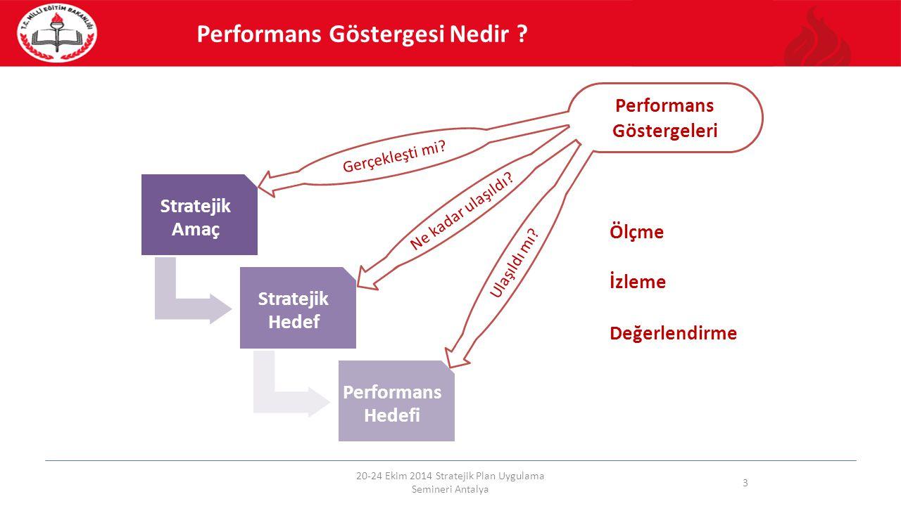 Performans Göstergesi Nedir ? 20-24 Ekim 2014 Stratejik Plan Uygulama Semineri Antalya 3 Performans Göstergeleri Gerçekleşti mi? Ne kadar ulaşıldı? Ul