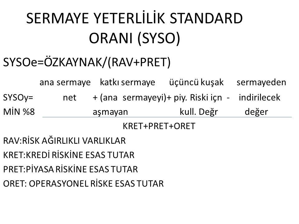 SERMAYE YETERLİLİK STANDARD ORANI (SYSO) SYSOe=ÖZKAYNAK/(RAV+PRET) ana sermaye katkı sermaye üçüncü kuşak sermayeden SYSOy=net + (anasermayeyi)+ piy.
