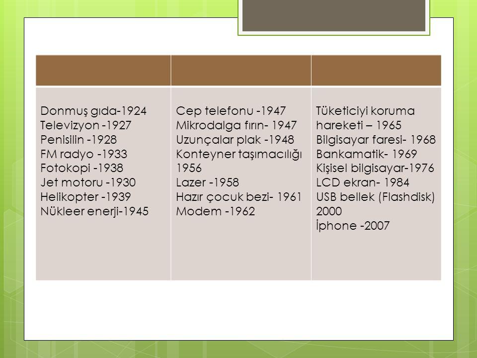 Donmuş gıda-1924 Televizyon -1927 Penisilin -1928 FM radyo -1933 Fotokopi -1938 Jet motoru -1930 Helikopter -1939 Nükleer enerji-1945 Cep telefonu -19