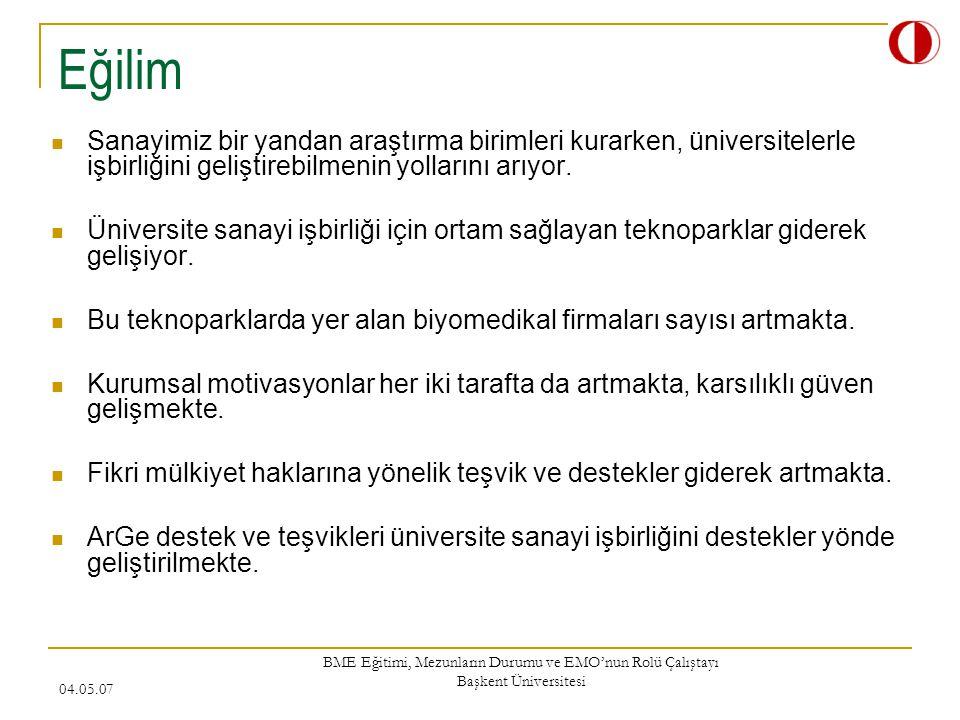 04.05.07 BME Eğitimi, Mezunların Durumu ve EMO'nun Rolü Çalıştayı Başkent Üniversitesi