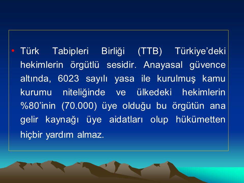 Türk Tabipleri Birliği; Türkiye halkının sağlığını korumak, geliştirmek ve herkesin kolay ulaşabileceği kaliteli ve uygun maliyetli sağlık hizmeti için çalışmak, Meslek ahlakını en iyi şekilde korumak, Tıp eğitiminin her alanında söz söylemek, Hekimlik mesleğinin çıkarını her platformda dile getirmek, Mesleğin, üyelerinin maddi, manevi haklarını korumak için kurulmuştur.