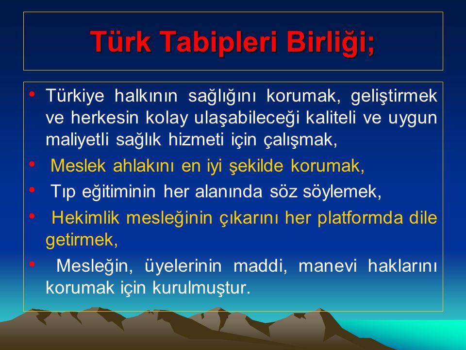 TTB Halk İçin Ne Yapar. TTB halkı bilgilendirirken, kitle iletişim araçlarından yararlanır.