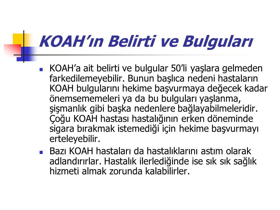 KOAH'ın Belirti ve Bulguları KOAH'a ait belirti ve bulgular 50'li yaşlara gelmeden farkedilemeyebilir. Bunun başlıca nedeni hastaların KOAH bulguların