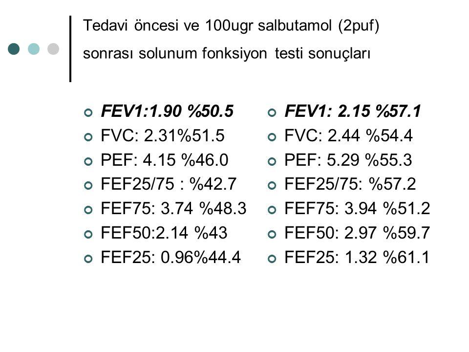 Tedavi öncesi ve 100ugr salbutamol (2puf) sonrası solunum fonksiyon testi sonuçları FEV1:1.90 %50.5 FVC: 2.31%51.5 PEF: 4.15 %46.0 FEF25/75 : %42.7 FE