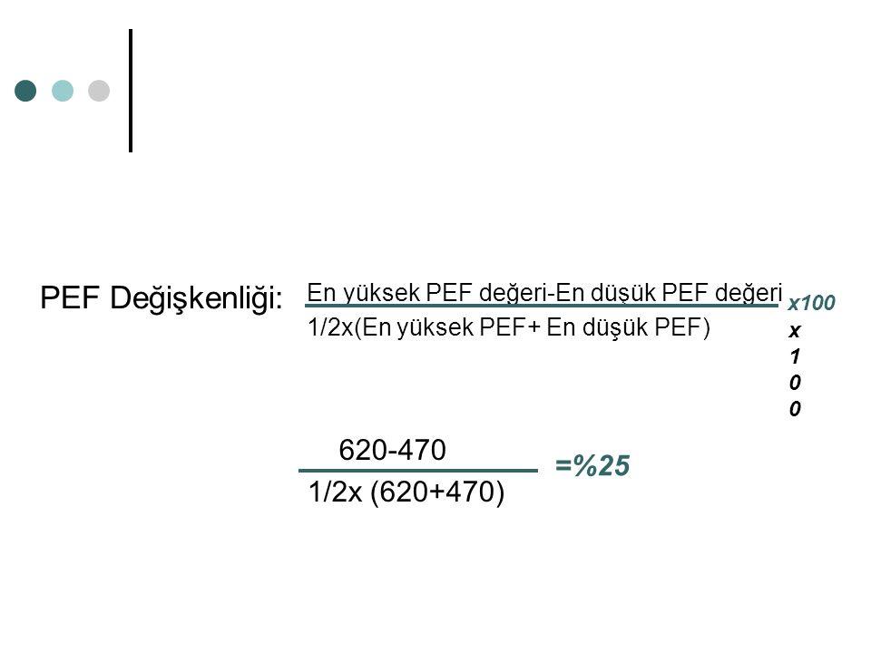 PEF Değişkenliği: En yüksek PEF değeri-En düşük PEF değeri 1/2x(En yüksek PEF+ En düşük PEF) 620-470 1/2x (620+470) x100x100 x100 =%25