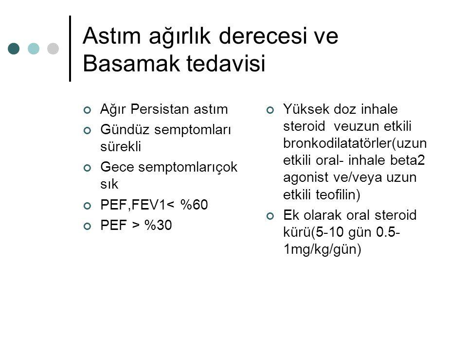 Astım ağırlık derecesi ve Basamak tedavisi Ağır Persistan astım Gündüz semptomları sürekli Gece semptomlarıçok sık PEF,FEV1< %60 PEF > %30 Yüksek doz