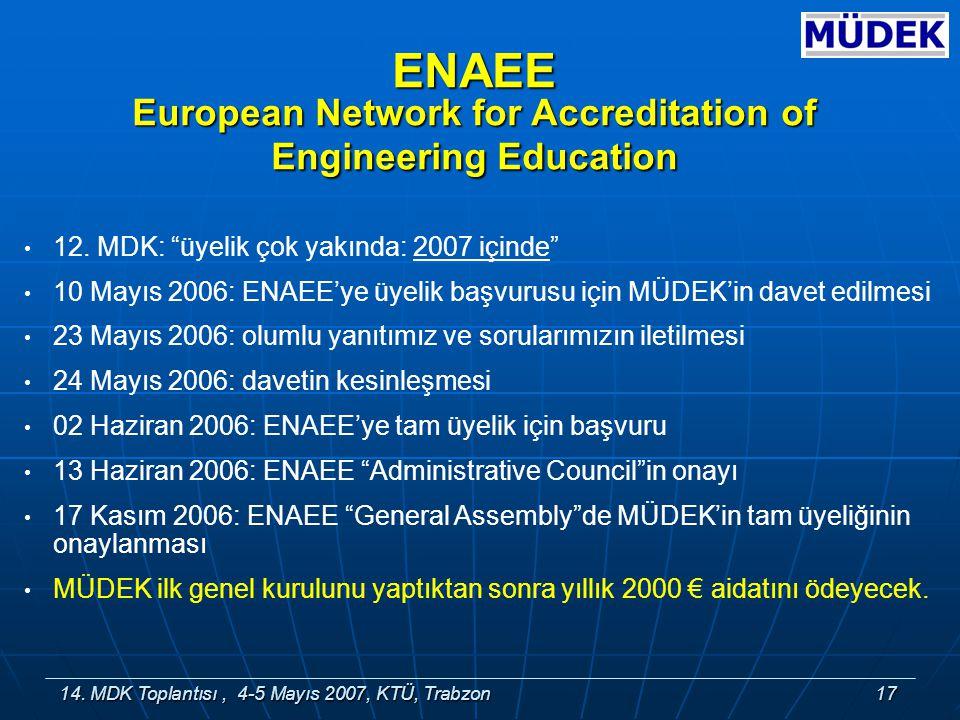 14. MDK Toplantısı, 4-5 Mayıs 2007, KTÜ, Trabzon17 12.