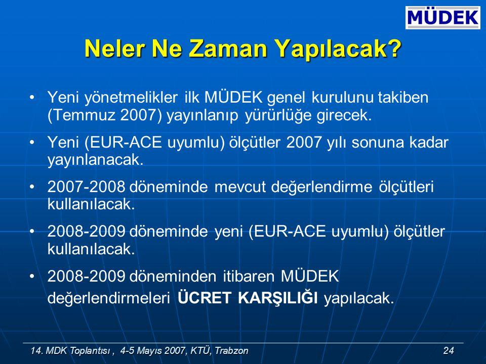 14. MDK Toplantısı, 4-5 Mayıs 2007, KTÜ, Trabzon24 Neler Ne Zaman Yapılacak.