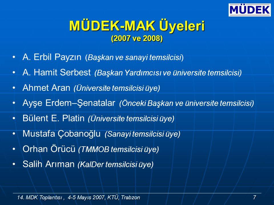 14. MDK Toplantısı, 4-5 Mayıs 2007, KTÜ, Trabzon7 MÜDEK-MAK Üyeleri (2007 ve 2008) A.