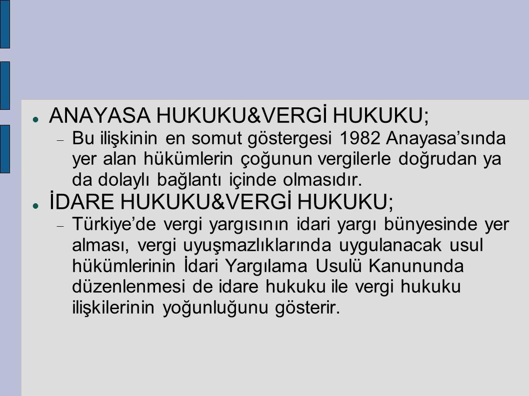 ANAYASA HUKUKU&VERGİ HUKUKU;  Bu ilişkinin en somut göstergesi 1982 Anayasa'sında yer alan hükümlerin çoğunun vergilerle doğrudan ya da dolaylı bağla