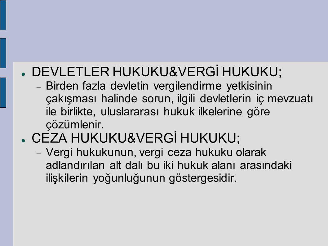 KATMA DEĞER VERGİSİNİN KONUSU Temel olarak Türkiye'de yapılan işlemler katma değer vergisinin konusunu oluşturmaktadır; Türkiye'de yapılan ticari, sınai, zirai faaliyet ve serbest meslek faaliyeti çerçevesinde yapılan teslim ve hizmetler.