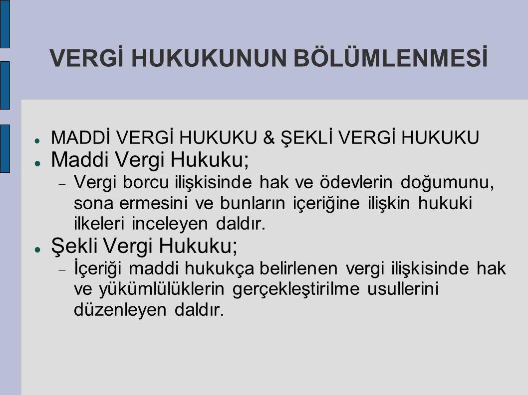 ÖZEL MATRAH ŞEKİLLERİ K.D.V.K.'nun 23.