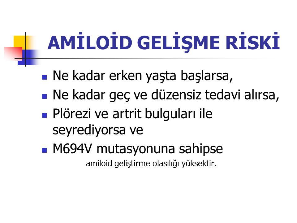 AMİLOİD GELİŞME RİSKİ Ne kadar erken yaşta başlarsa, Ne kadar geç ve düzensiz tedavi alırsa, Plörezi ve artrit bulguları ile seyrediyorsa ve M694V mutasyonuna sahipse amiloid geliştirme olasılığı yüksektir.