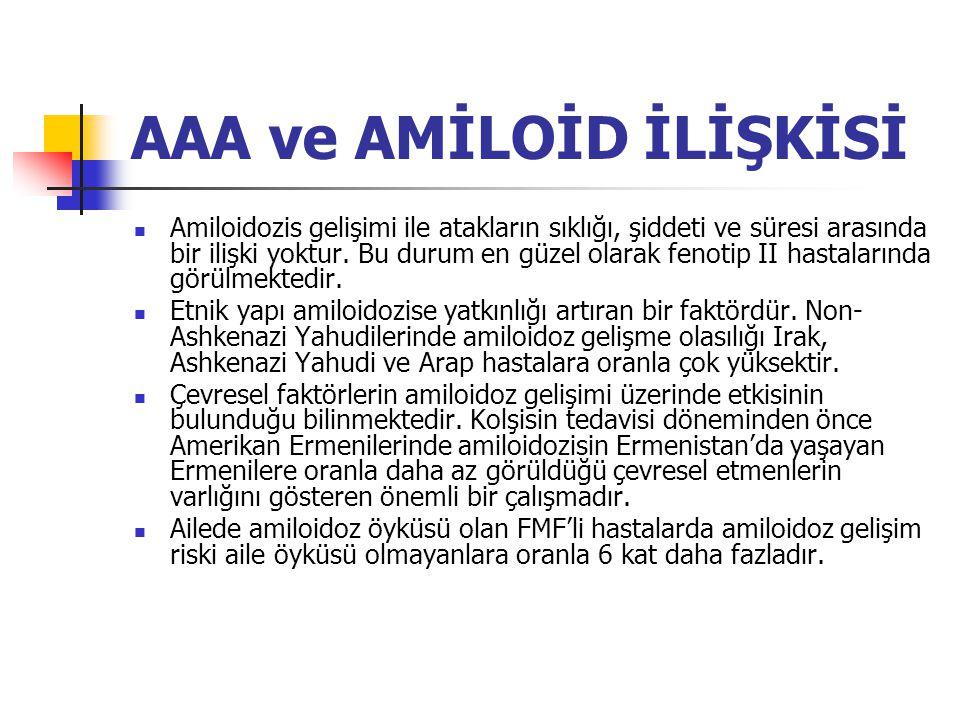 AAA ve AMİLOİD İLİŞKİSİ Amiloidozis gelişimi ile atakların sıklığı, şiddeti ve süresi arasında bir ilişki yoktur. Bu durum en güzel olarak fenotip II