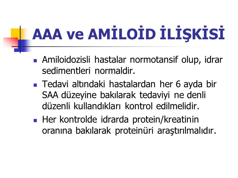 AAA ve AMİLOİD İLİŞKİSİ Amiloidozisli hastalar normotansif olup, idrar sedimentleri normaldir. Tedavi altındaki hastalardan her 6 ayda bir SAA düzeyin