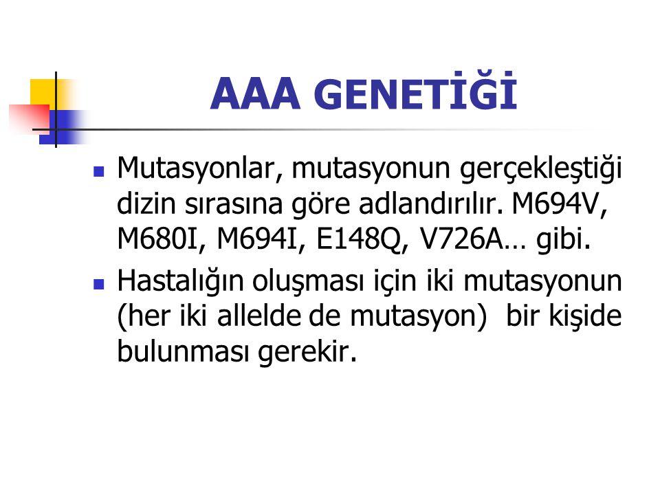 AAA GENETİĞİ Mutasyonlar, mutasyonun gerçekleştiği dizin sırasına göre adlandırılır. M694V, M680I, M694I, E148Q, V726A… gibi. Hastalığın oluşması için