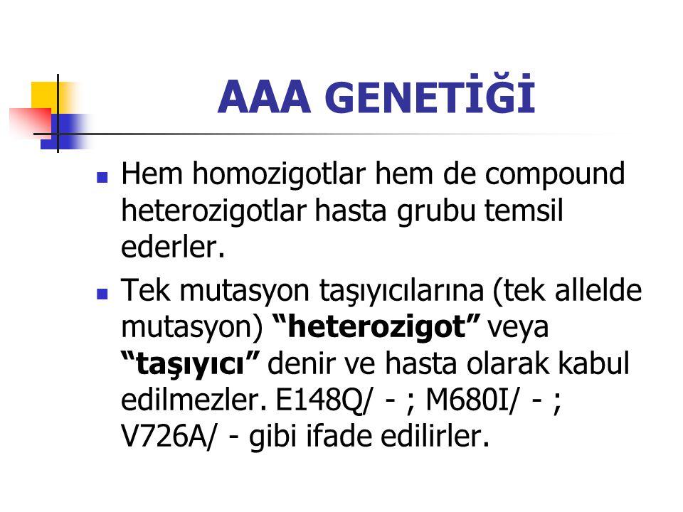 """AAA GENETİĞİ Hem homozigotlar hem de compound heterozigotlar hasta grubu temsil ederler. Tek mutasyon taşıyıcılarına (tek allelde mutasyon) """"heterozig"""