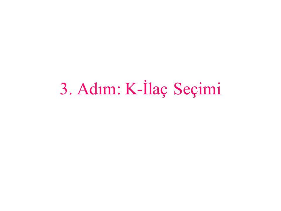 3. Adım: K-İlaç Seçimi