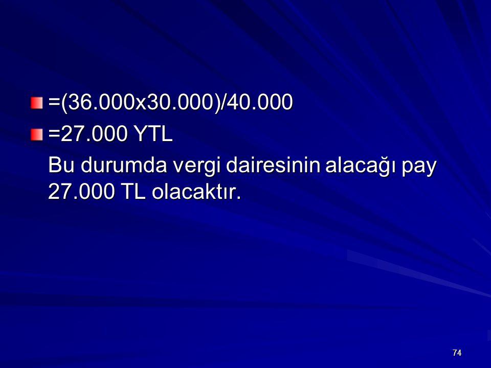 74 =(36.000x30.000)/40.000 =27.000 YTL Bu durumda vergi dairesinin alacağı pay 27.000 TL olacaktır.