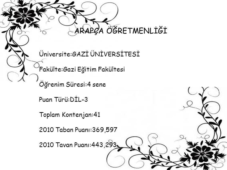 ARAPÇA ÖĞRETMENLİĞİ Üniversite:GAZİ ÜNİVERSİTESİ Fakülte:Gazi Eğitim Fakültesi Öğrenim Süresi:4 sene Puan Türü:DİL-3 Toplam Kontenjan:41 2010 Taban Pu