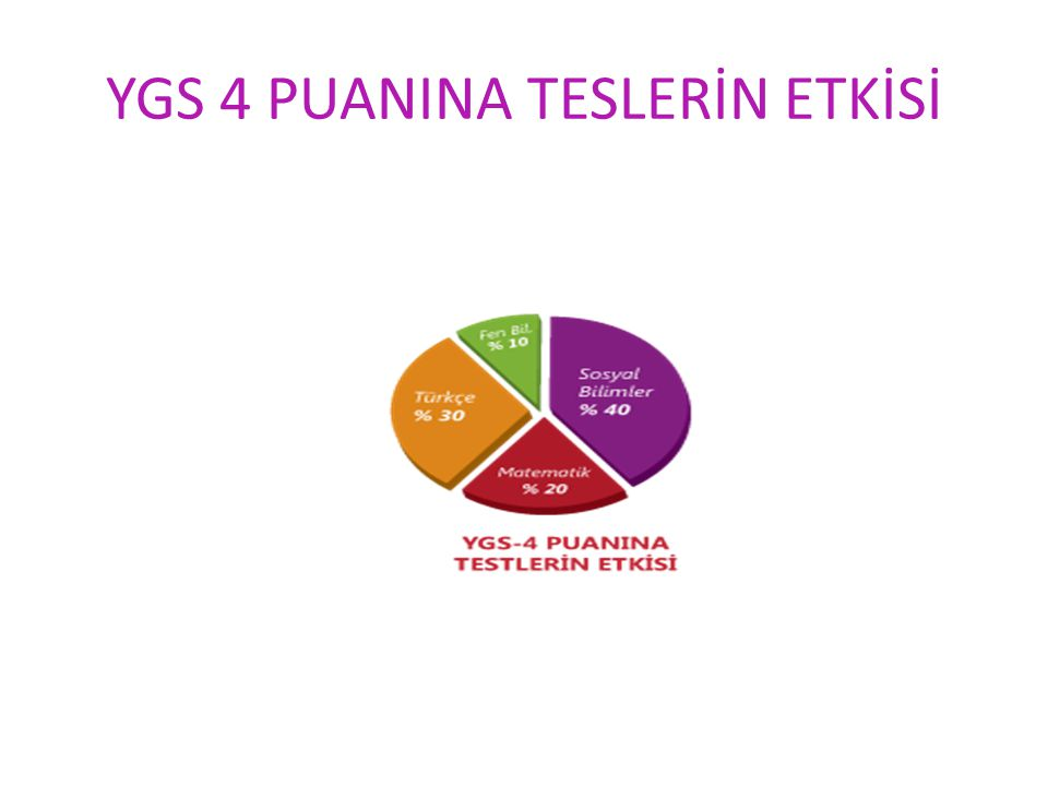 YGS 4 PUANINA TESLERİN ETKİSİ