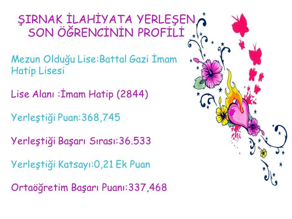 MARMARA ÜNV.DİN KÜLTÜRÜ VE AHLAK BİLGİSİ ÖĞRETMENLİĞİ Üniversite :Marmara Üniversitesi Fakülte:Atatürk Eğitim Fakültesi Öğrenim Süresi:4 sene Puan Türü:YGS-4 Toplam Kontenjan113 2010 Taban Puanı438,522 2010 Tavan Puanı496,093