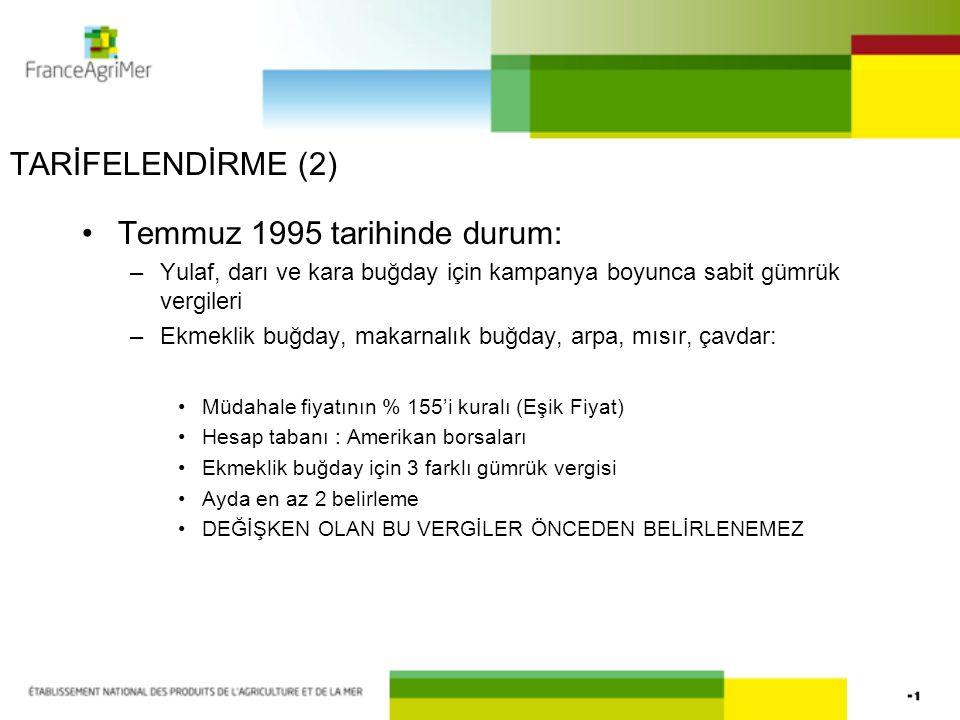 2001/02 Sorunları Karadeniz tahılları: Amerikan borsaları fiyatından düşük fiyat >>> etkin olmayan değişken vergiler >>> 12 MT Karadeniz buğdayının ithali Gümrük vergisi indirilmiş kotaların oluşturulması (1.1.2003) Ekmeklik Buğday –Düşük ve orta kaliteler: 2,99 Mt kota kapsamında gümrük vergisi 12 € / t, kota haricinde sabit vergi; 95 € / t –Yüksek kalite için, % 155 kuralı ile sistemli hesaplama, ama hesap sonrası vergi hep 0 –Arpa: 306 215 ton yemlik arpa kotası 16 € / t, kota dışında 93 € / t 50 000 ton maltlık arpa kotası 8 € / t, kota dışında 93 € / t