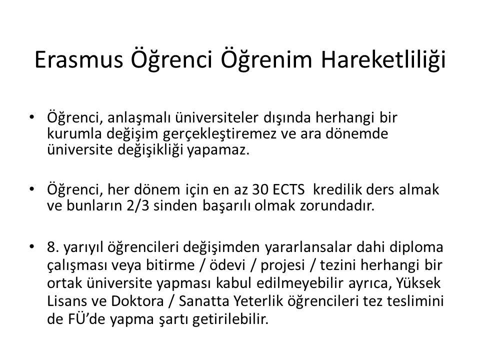 Erasmus Öğrenci Öğrenim Hareketliliği Öğrenci, anlaşmalı üniversiteler dışında herhangi bir kurumla değişim gerçekleştiremez ve ara dönemde üniversite