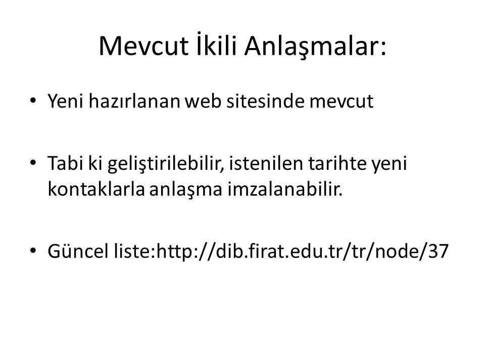 İletişim Dış İlişkiler Binası Fırat Üniversitesi Mühendislik Kampüsü İlahiyat Kantini Yanı Tel: 0424 237 00 00 / Erasmus Programı ile ilgili ayrıntılı bilgi için Türkiye Ulusal Ajansı'nın www.ua.gov.tr Web adresi ziyaret edilebilir.