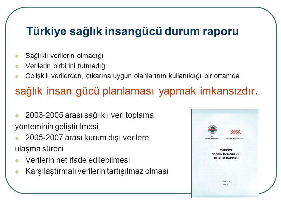 Türkiye sağlık insangücü durum raporu Sağlıklı verilerin olmadığı Verilerin birbirini tutmadığı Çelişkili verilerden, çıkarına uygun olanlarının kullanıldığı bir ortamda sağlık insan gücü planlaması yapmak imkansızdır.