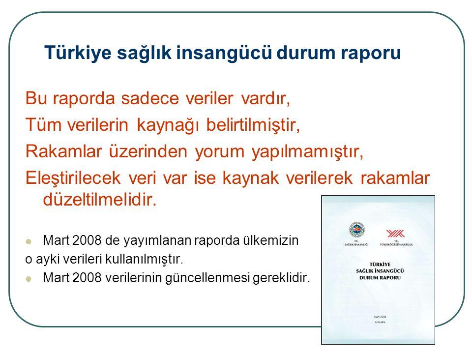 Türkiye sağlık insangücü durum raporu Bu raporda sadece veriler vardır, Tüm verilerin kaynağı belirtilmiştir, Rakamlar üzerinden yorum yapılmamıştır, Eleştirilecek veri var ise kaynak verilerek rakamlar düzeltilmelidir.