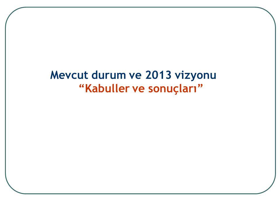 Mevcut durum ve 2013 vizyonu Kabuller ve sonuçları