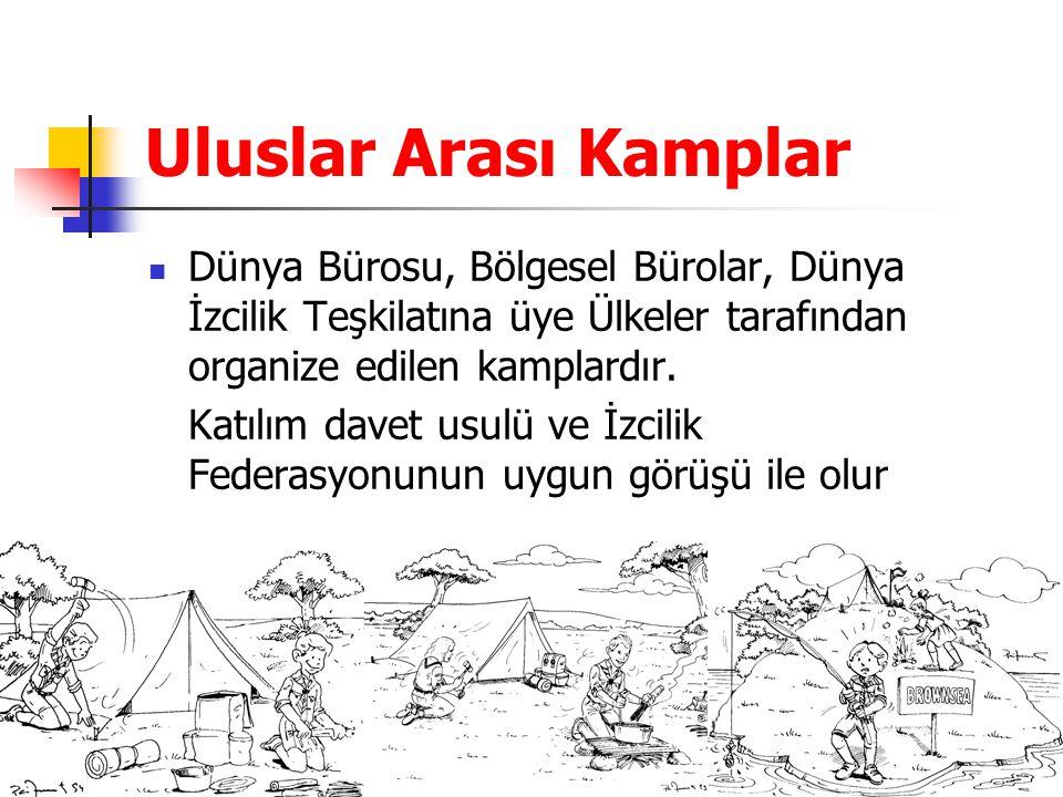 Uluslar Arası Kamplar Dünya Bürosu, Bölgesel Bürolar, Dünya İzcilik Teşkilatına üye Ülkeler tarafından organize edilen kamplardır. Katılım davet usulü