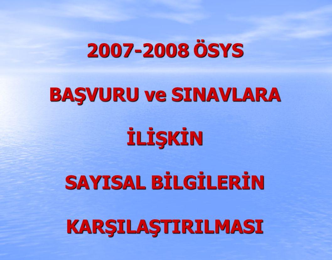 2007-2008 ÖSYS BAŞVURU ve SINAVLARA İLİŞKİN SAYISAL BİLGİLERİN KARŞILAŞTIRILMASI