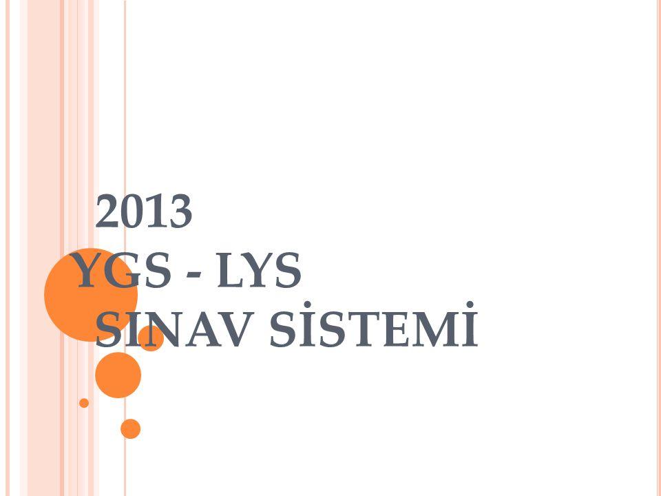2013 LYS SINAV TAKVİMİ SINAV ADI SINAV TARİH Lisans Yerleştirme Sınavı-4 (Sosyal Bilimler) 2013-LYS4 15.06.2013 Lisans Yerleştirme Sınavı-1 (Matematik) 2013-LYS1 16.06.2013 Lisans Yerleştirme Sınavı-5 (Yabancı Dil) 2013-LYS5 16.06.2013 Lisans Yerleştirme Sınavı-2 (Fen Bilimleri) 2013-LYS2 22.06.2013 Lisans Yerleştirme Sınavı-3 (Edebiyat-Coğrafya) 2013-LYS3 23.06.2013
