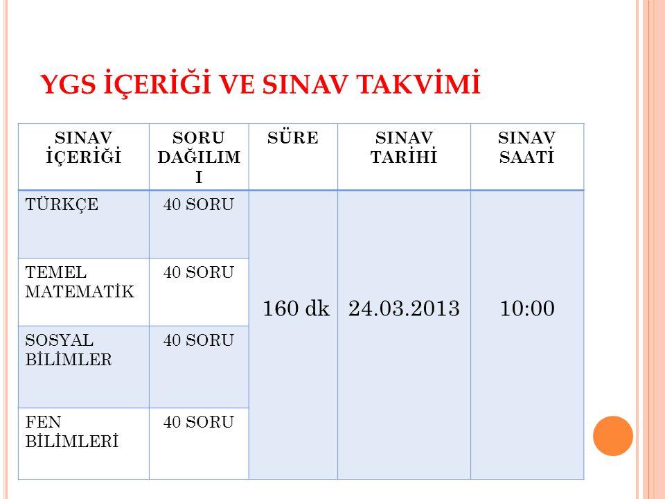 LYS-1(MATEMATİK-GEOMETRİ) LYS-1 SINAVI 16 HAZİRAN 2013 PAZAR GÜNÜ SAAT 10:00'DA BAŞLAYACAK,TEK OTURUMDA UYGULANACAK VE TOPLAM 120 DAKİKA SÜRECEKTİR.